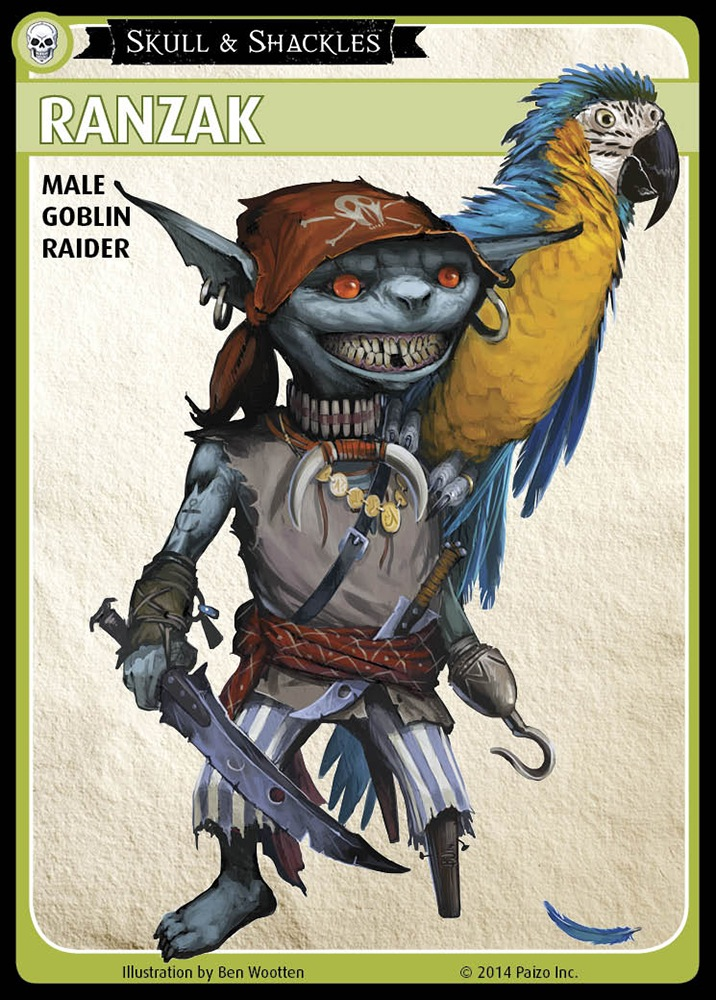 Pathfinder Roleplaying Game Character Sheet