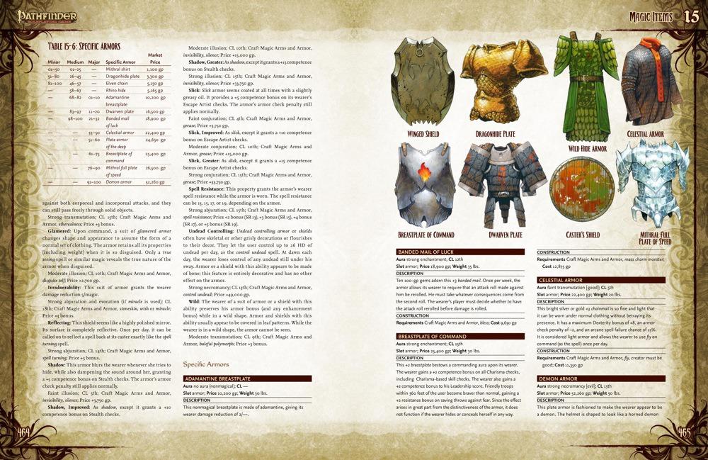 Pathfinder rpg core rule book pdf download
