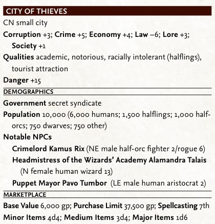 City of Thieves | ReadingGroupGuides.com