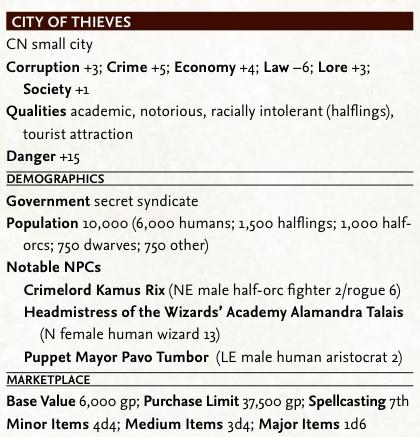 City of Thieves | ReadingGroupGuides.com